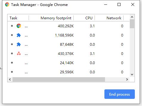 Fin de tâche dans Google Chrome