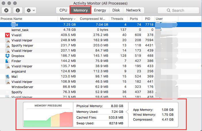 Utilisation de la mémoire sur Mac